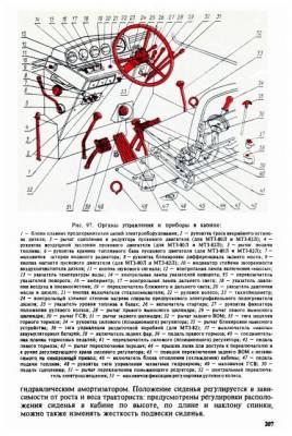 Система отопления мтз 82.1 схема