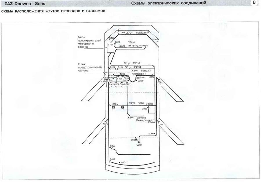 Скачать ZAZ-Daewoo Sens ( Заз Дэу Сенс), руководство по эксплуатации и ремонту бесплатно.